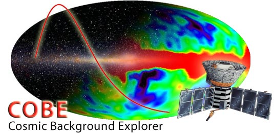 Cosmic_Background_Explorer_logo